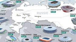 Kazan, Ekaterinbourg... Ces villes que vous allez découvrir avec le