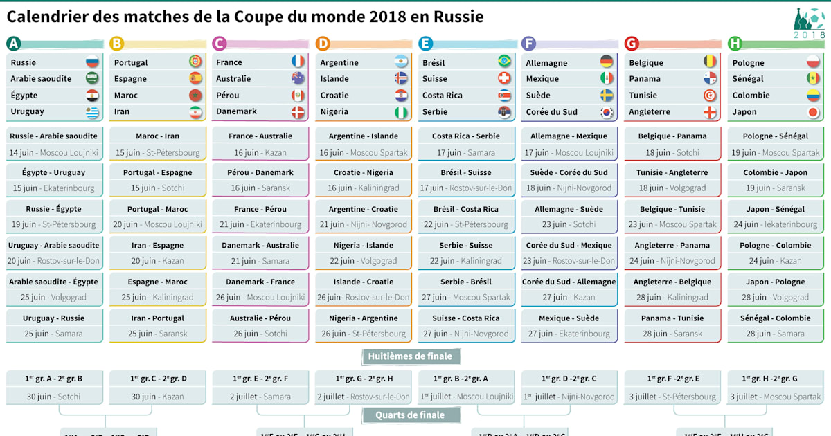 calendrier coupe du monde 2018 les dates et horaires des matches par groupe le huffington post. Black Bedroom Furniture Sets. Home Design Ideas