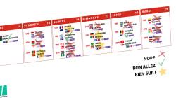 Programme Coupe du monde 2018: les 8 dates à cocher dans votre agenda pour la première