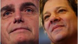 Bolsonaro e Haddad seguem empatados no 2º turno, diz