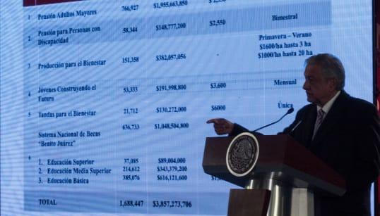 Plan del Bienestar contra el huachicoleo: cada familia recibirá alrededor de $8,000