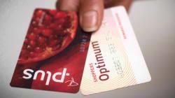 How Canada's Loyalty Rewards Programs Compare, According To