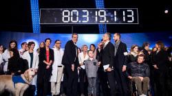 Le Téléthon 2016 récolte 80 millions d'euros, un chiffre qui va encore