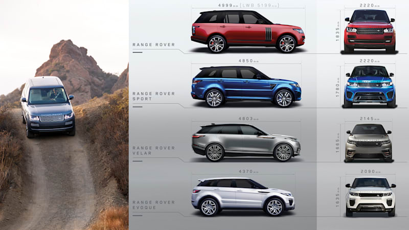Land Rover Models >> What S The Difference Between Range Rover Sport Velar And Evoque