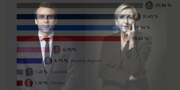 Macron et Marine Le Pen pour un second tour historique sans les deux grands partis