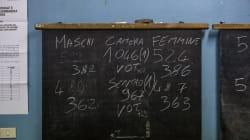 Scuola, politica e indizi