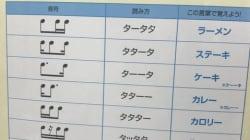 ラーメン食べ過ぎのリズムで学ぶ楽譜