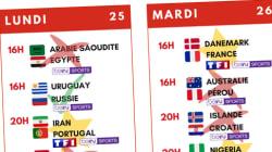 Les 9 derniers matchs de poules du Mondial à cocher dans votre
