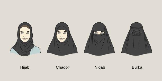 Giusto fare chiarezza sulle donne musulmane e il velo - Perche le donne musulmane portano il velo ...