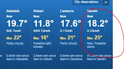 It Was 18 Degrees In The Arvo In Darwin And Everyone Totally Freaked