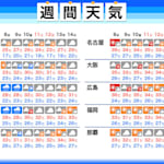 台風13号、東京に最接近は9日の予報。猛暑はやわらぐ日も【週間天気】
