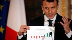 Pour ses 40 ans, Emmanuel Macron s'offre un retour en grâce sondagier
