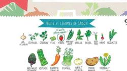 Marion Cotillard vous fait réviser les légumes et fruits de