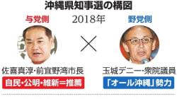 【速報中】佐喜真氏・玉城氏ら4陣営届け出 沖縄知事選