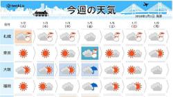 1月5日、関東も雪か【週間天気】