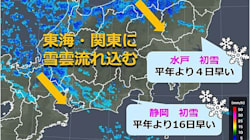 関東に雪雲流れ込む 静岡・水戸では初雪観測