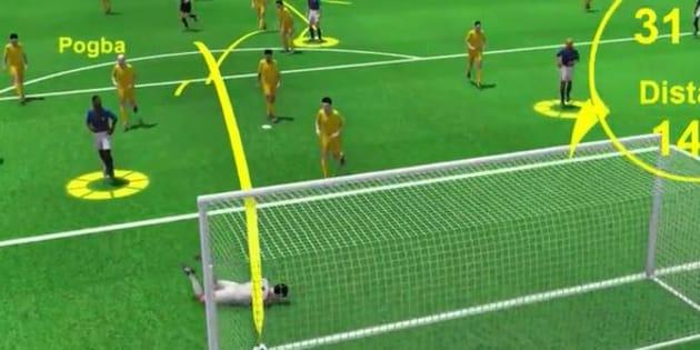 Les buts de Griezmann et Pogba  lors de France-Australie décortiqués en 3D.