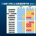 台風13号、お盆休み前の鉄道・飛行機などへ打撃か