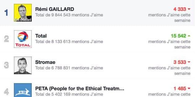 Dans une lettre adressée à Mark Zuckerberg, Rémi Gaillard dénonce le nouveau fil d'actualité Facebook.