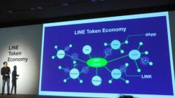 LINEもヤフーも「仮想通貨」に参入 次の成長分野の期待