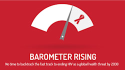 Addressing HIV Means Overcoming Barriers In The Way Of