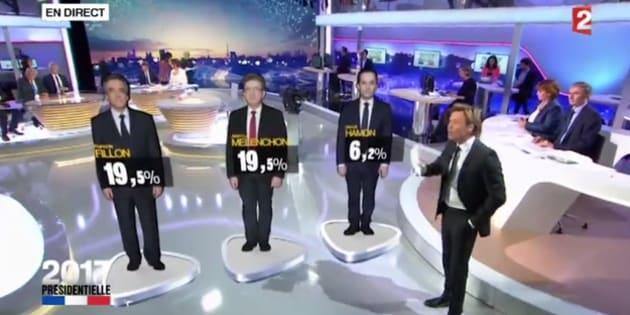 Résultats de l'élection présidentielle 2017: comment est fabriquée l'estimation que vous découvrirez à 20h