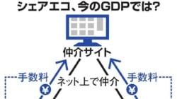 民泊などのシェアリングエコノミー、2020年度にもGDP算入を検討