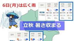 関東、日曜(5日)は猛烈な暑さ ⇒