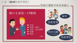 出入国管理法(入管法)改正案とは? 外国人労働者が増えるの?