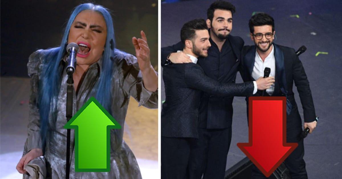 Le pagelle della seconda serata di Sanremo: Bertè 7,5, Il Volo 2