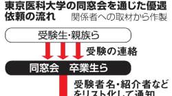 東京医科大の「裏口」入学疑惑、同窓会が合格優遇リストを作成か