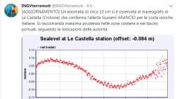 Terremoto 6.8 a largo di Zante, avvertito in sud Italia. Ingv lancia allerta tsunami, poi