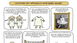 Cette illustratrice raconte comment les habits des bébés sont devenus