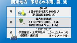 【台風24号】東京都内も「樹木が根こそぎ倒れるほど」の記録的な暴風の恐れ