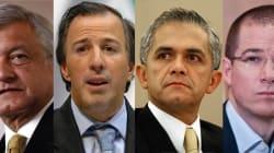 El PRI pisa los talones a López Obrador y Mancera supera a Anaya, según