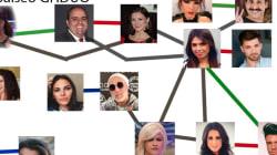La chuleta para entender la relación entre los concursantes de 'GH