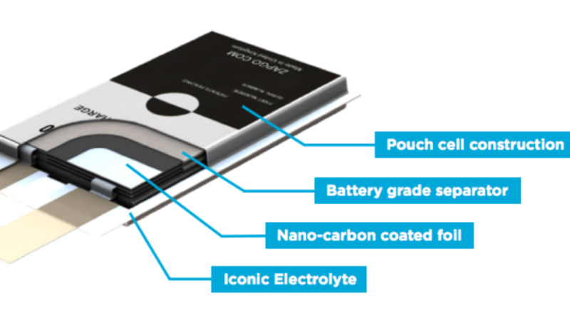 Thumbnail - Zap&Go's nanocarbon batteries could hit the market 'within a few years'