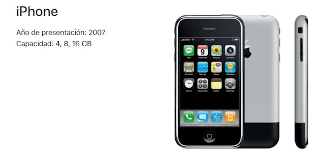 Te Has Preguntado Cuánto Gastado En Tus Iphones
