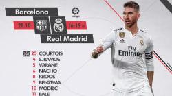 El alucinante detalle de la alineación del Madrid que muy pocos