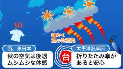 台風19号接近で、秋の空気は一歩後退(8月20日の天気)