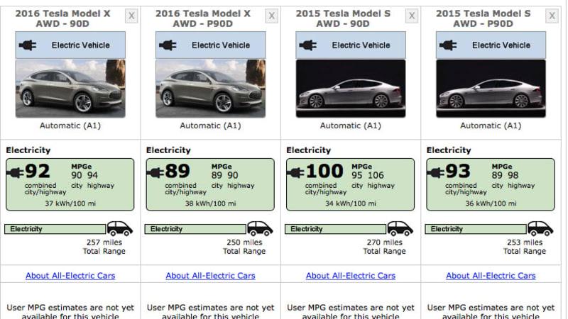 Tesla Model X 90D has 257-mile range and 92 mpge, EPA estimates ...