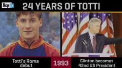 24 anni di carriera per Francesco Totti, come è cambiato il