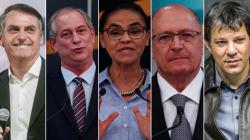 Datafolha: Bolsonaro, 24%, Ciro, 13%, Marina, 11%, Alckmin, 10%, e Haddad,