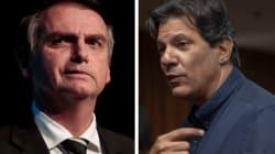 42% X 42%: Bolsonaro e Haddad empatam no segundo turno, diz