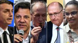 Votos válidos: Bolsonaro, 38%, Haddad, 28%, Ciro, 12%, Alckmin, 8%, e Marina,