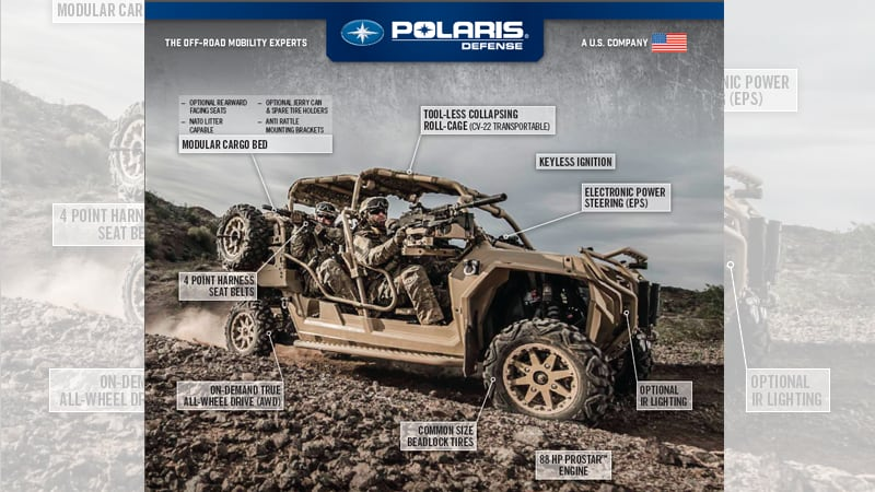 Polaris MRZR 2 & MRZR 4: Military-spec side-by-sides | Autoblog