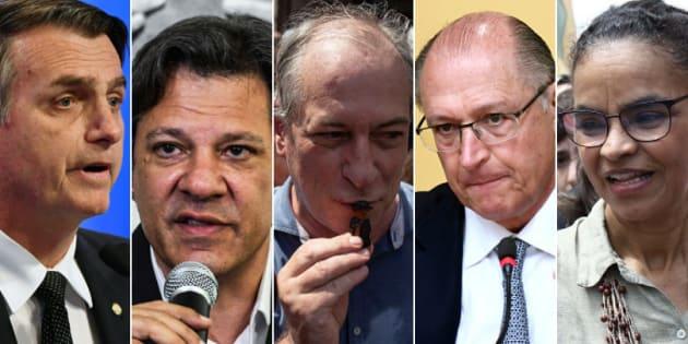 Bolsonaro segue na liderança, Haddad em 2º, tecnicamente empatado com Ciro, Alckmin e Marina atrás.