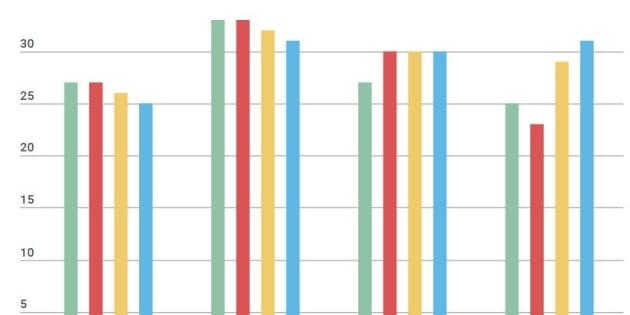 6 idées reçues répétées pendant la campagne démontées par cet économiste (chiffres à l'appuie)