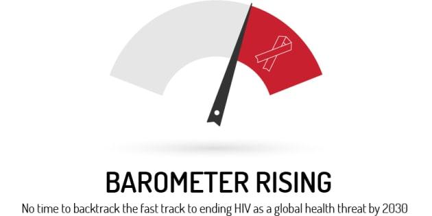 HIV/AIDS, PEPFAR. Malawi, HIV investment