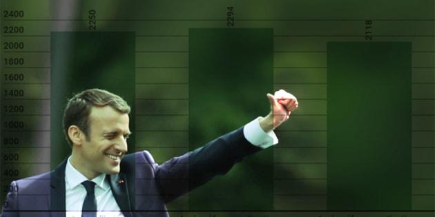 Réforme des impôts: La raison très marketing qui arrange Macron pour repousser l'impôt à la source